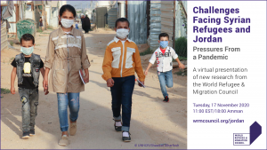 Challenges Facing Syrian Refugees and Jordan: Pressures From a Pandemic